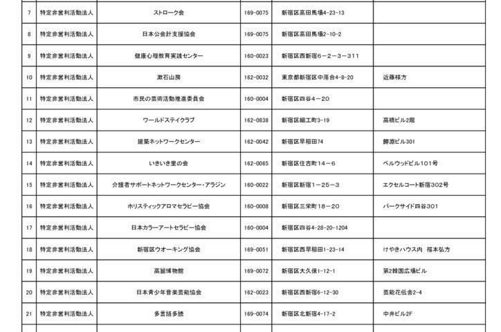 協議会会員名簿R20711のサムネイル