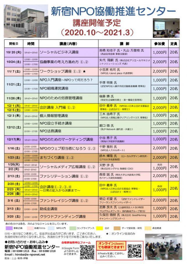 2020年講座予定(10月開始0930)のサムネイル